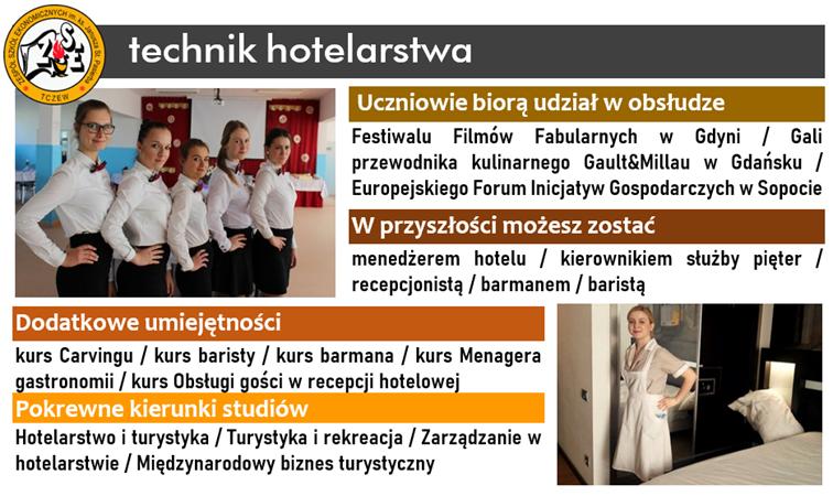 T_Hotelarstwa